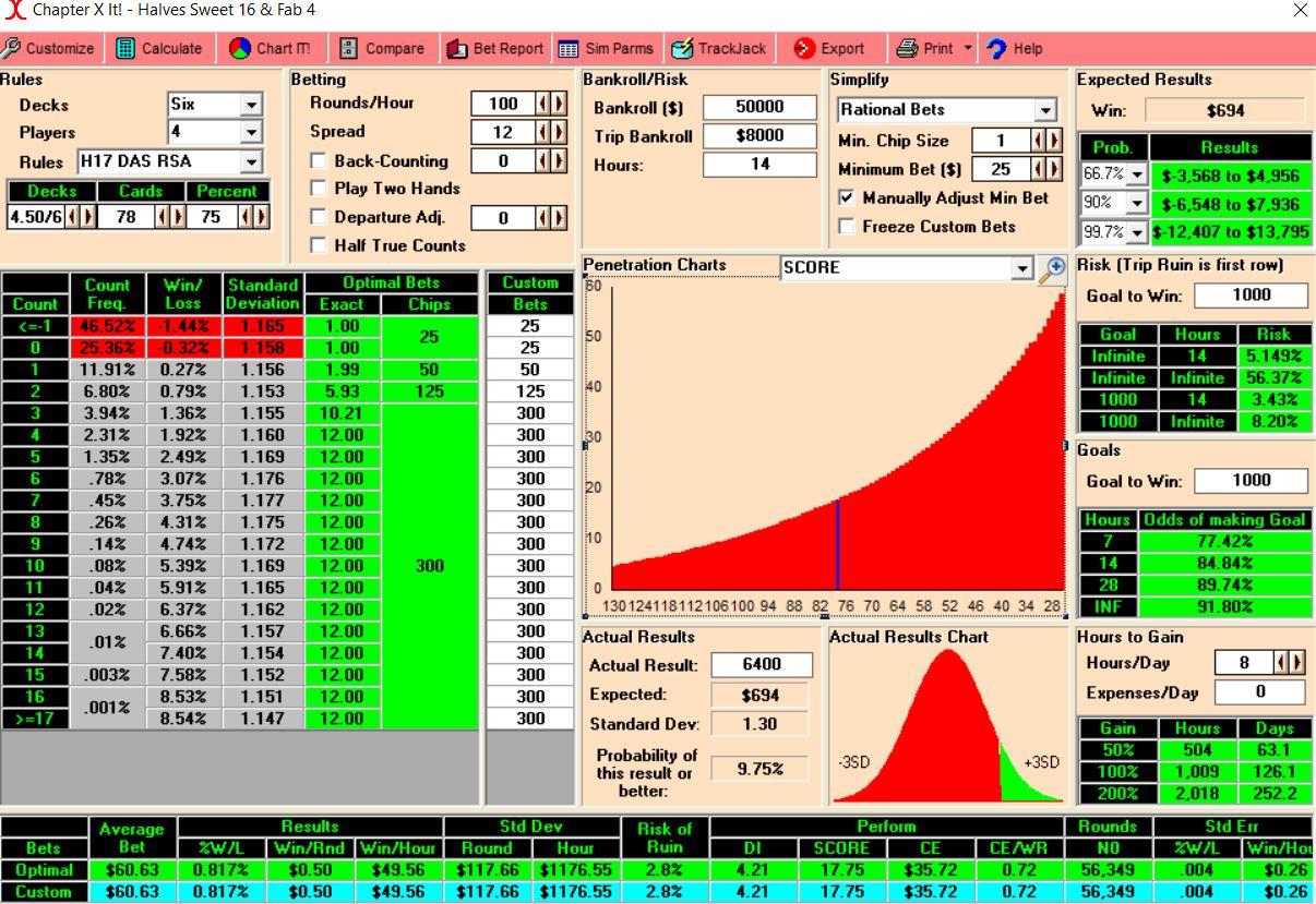 Hi opt 2 betting strategy gcfscape csgo betting