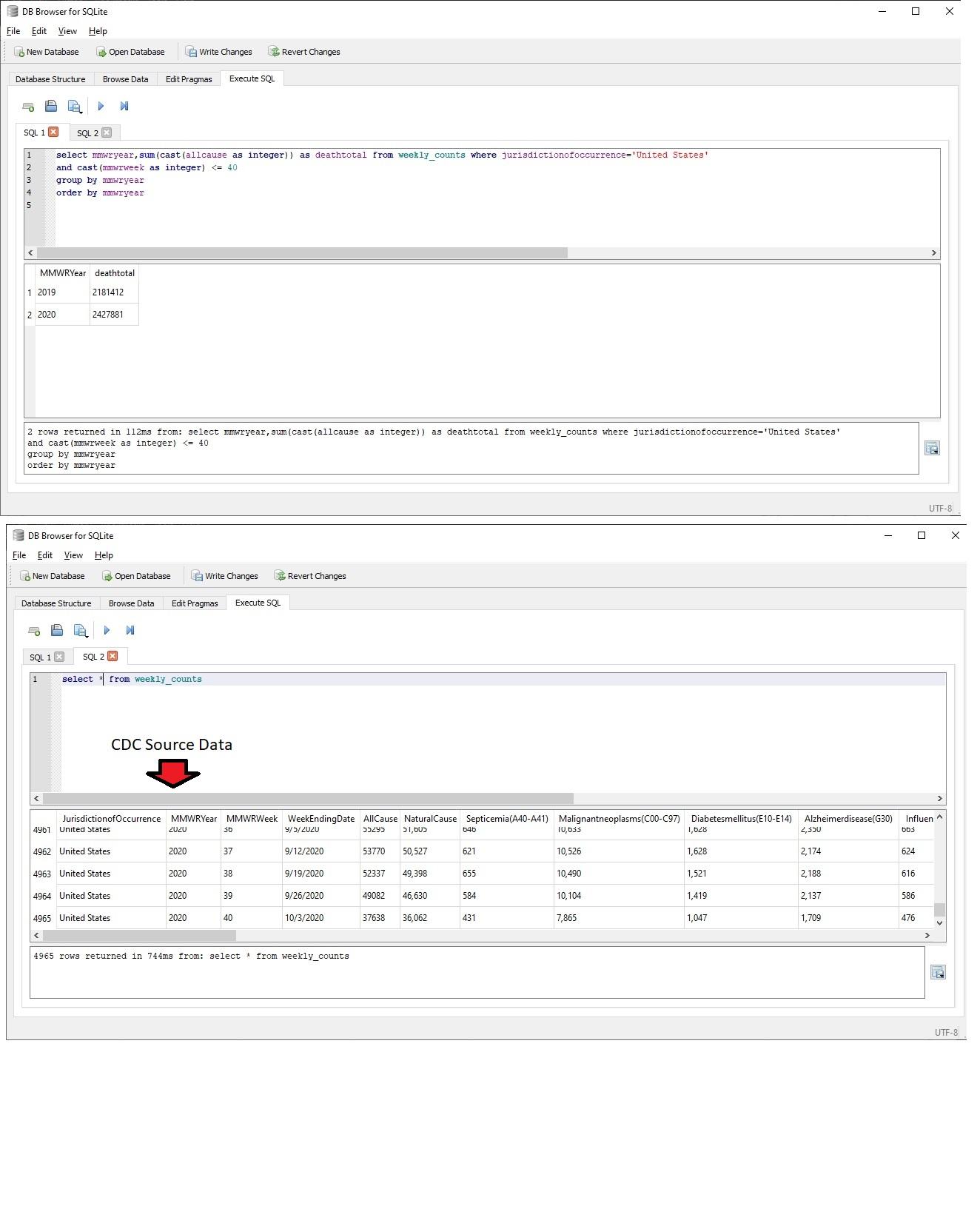Name:  cdc_source_data.jpg Views: 80 Size:  285.9 KB
