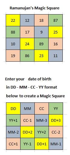 Name:  Ramanujan's_magic_square.jpg Views: 43 Size:  41.0 KB